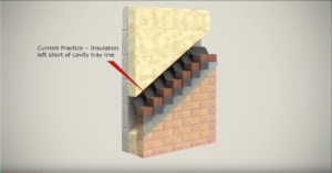 CavityTherm Train-R - Detailing at Stepped Cavity Trays